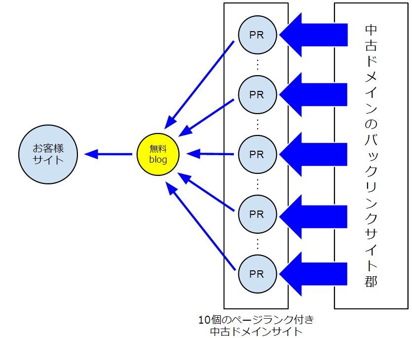 blogimgn.jpg