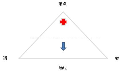 たたみ三角巾1.png