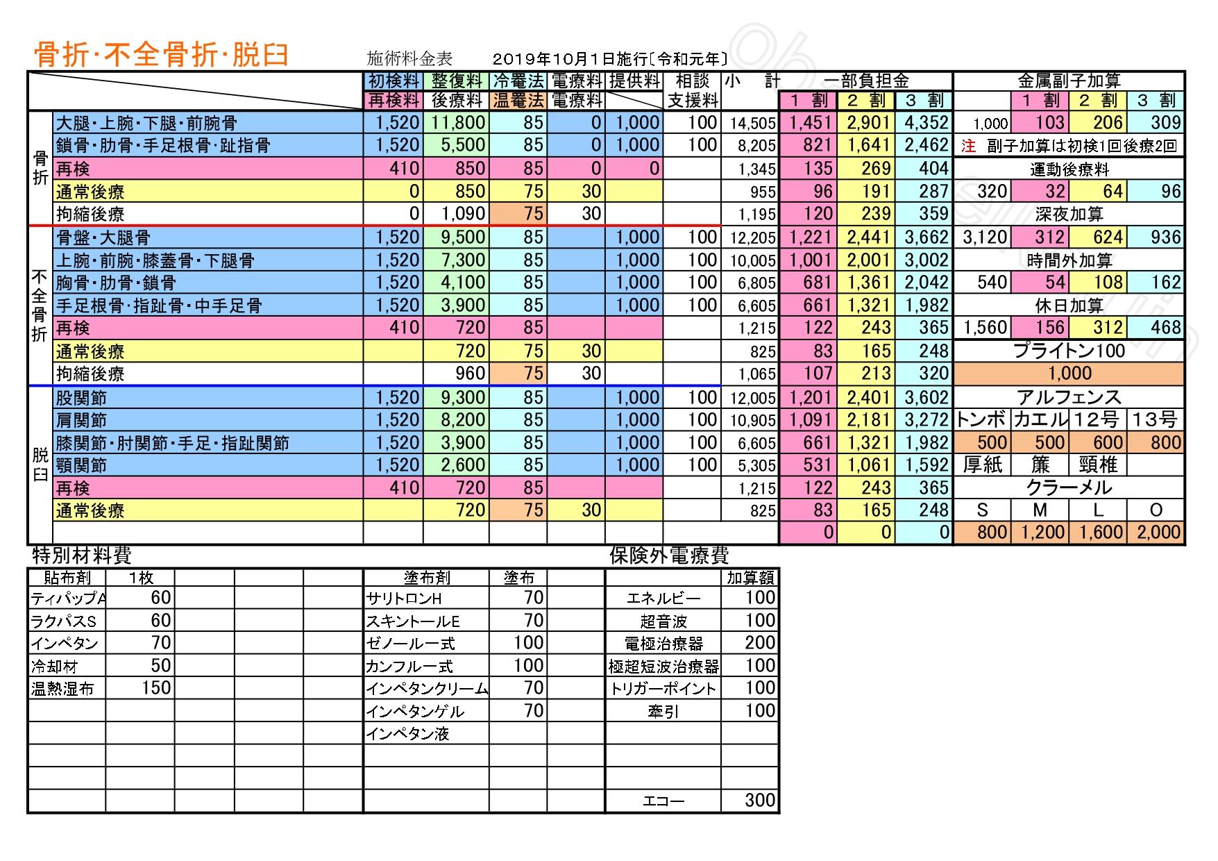 料金表2020.12.01R2 (1)_page-0002.jpg